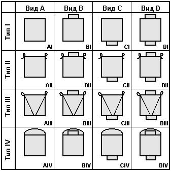 Продаем мешки полипропиленовые биг-бэги оптовые поставки